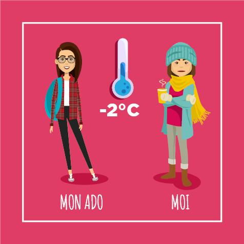 Post - Illustration : Par -2°C, adolescente habillée chevilles à l'air et petite chemise avec à l'opposé sa mère complétement emmitouflée