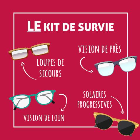 Post humoristique illustré - Kit de survie avec 4 paires de lunettes